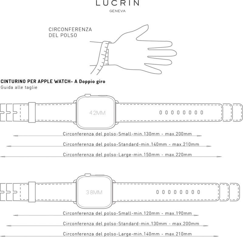 Come scegliere il cinturino?